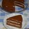 チョコレートケーキ★ザッハトルテ★