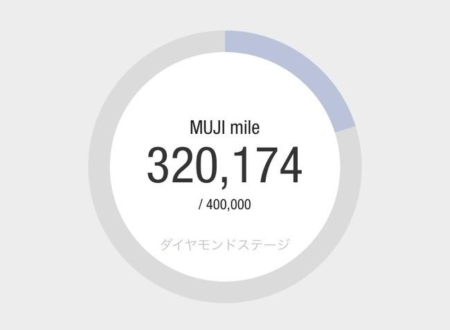 マイル 無印