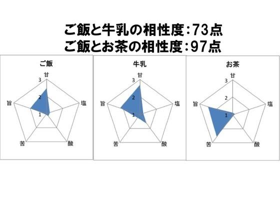 6cf604fa4c1894f8d1b6eed327bb946d