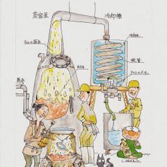 【焼酎レッスン】焼酎をもっと楽しむための知識と料理のマリアージュ体験会