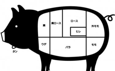 <みんな大好き!あると便利な塩豚>1本作ってお持ち帰り❌塩豚で作る肉汁溢れるミートパイ