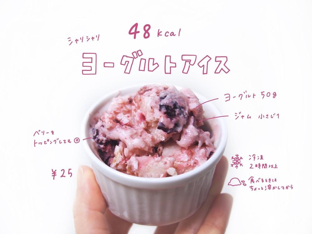 材料2つで完成!ひとり分のアイスとケーキでおうち時間を楽しもう【ちいさなキッチンで作るおえかきレシピ Vol.2】