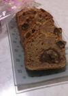 簡単♪栗の渋皮煮のパウンドケーキ