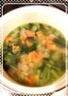 小松菜で栄養満点、コンソメ風具沢山スープ