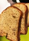 HBで紅茶香る糖質制限 大豆粉パン