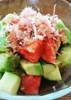 アボカドとキュウリとトマトの簡単サラダ