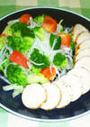 スパイシー鶏ハム by炊飯器