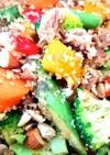 ミートローフでヘルシー温野菜サラダ