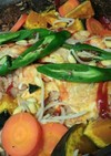 ハロウィン料理(血管ダイエット1177)