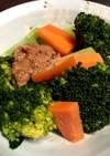簡単すぎてヤバっ! 鯖の味噌煮缶 温野菜