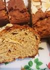 糖質制限☆おからと大豆粉のパウンドケーキ