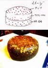超カンタン、ほっとくだけの珈琲ケーキ