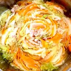 豚肉と白菜のミルフィーユ☆コンソメ☆