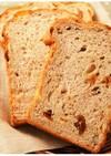 ホームベーカリー クルミパン