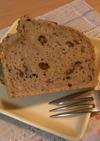 ノンオイルで簡単❀小豆餡のおからパウンド
