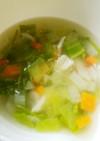 一歳離乳食 元気もりもり野菜スープ
