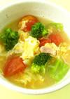 【京田辺発】トマたまスープ