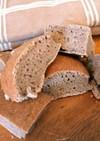 簡単☆ブランパン