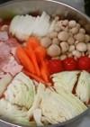 我が家の絶品★トマト鍋