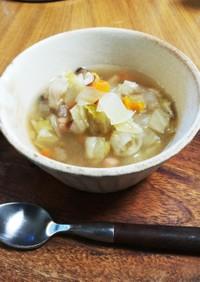 【ダイエット】野菜たっぷりコンソメスープ