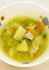 けい肉のしょうが汁★神戸市学校給食レシピ