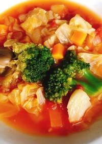簡単!脂肪燃焼スープ