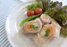お野菜まきまき♪豚肉ロール