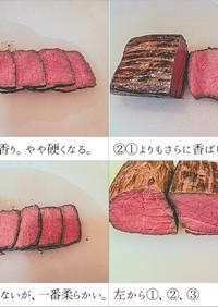 牛ももローストビーフ いつ焼く?比較実験