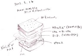 簡単☆絶品☆サンドウィッチ